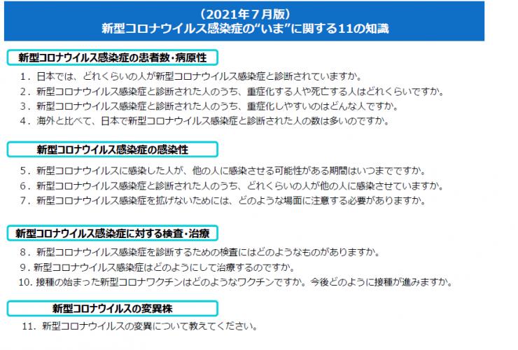 """新型コロナウイルス感染症の""""いま""""に関する11の知識(令和3年7月版)"""