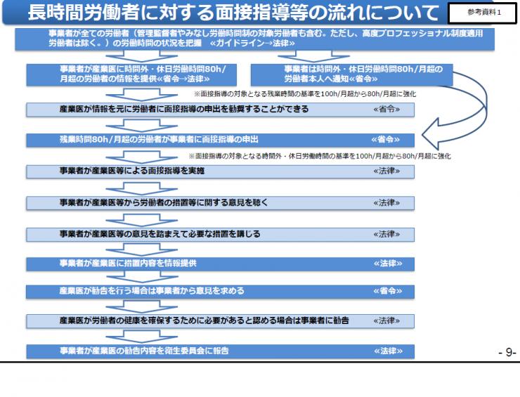 令和2年度の監督指導の結果を公表 (厚労省)